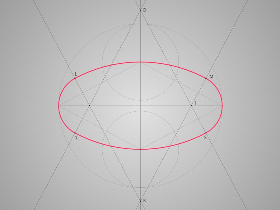 L'ovale obtenu par symétrie