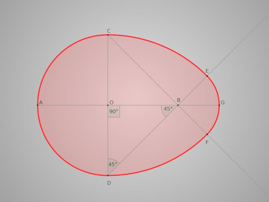 Calcul de la longueur